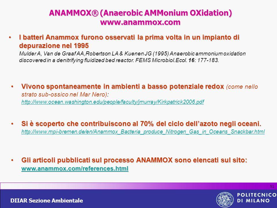 ANAMMOX® (Anaerobic AMMonium OXidation)