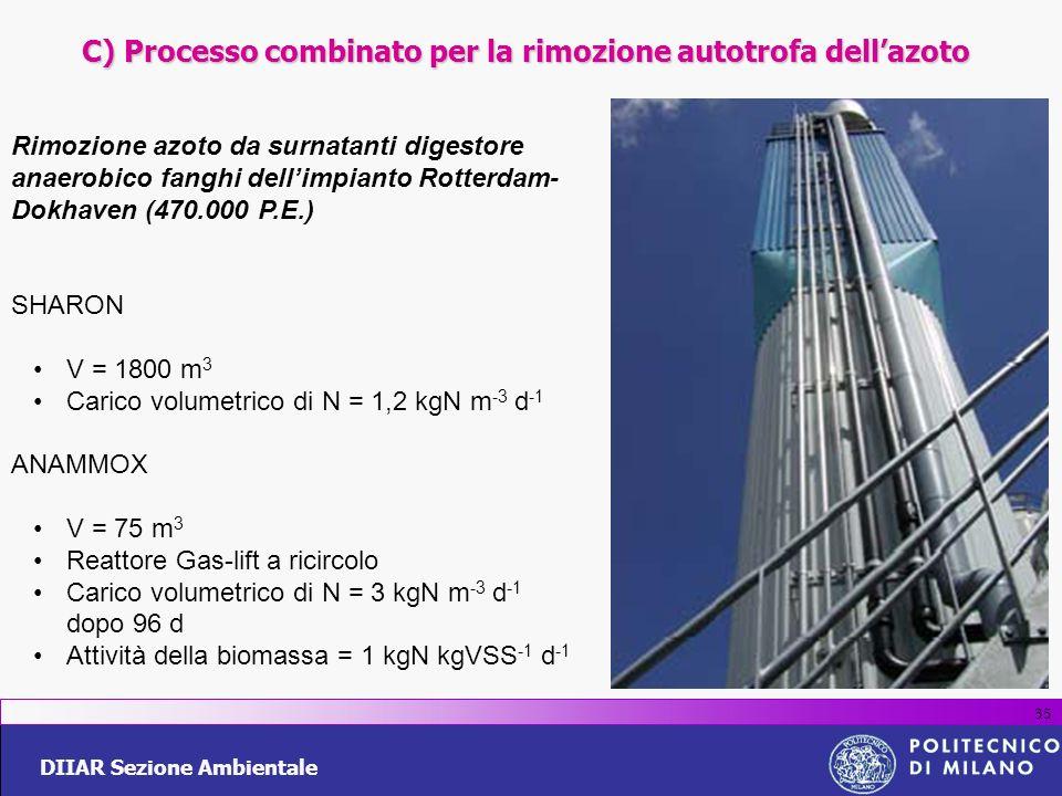C) Processo combinato per la rimozione autotrofa dell'azoto