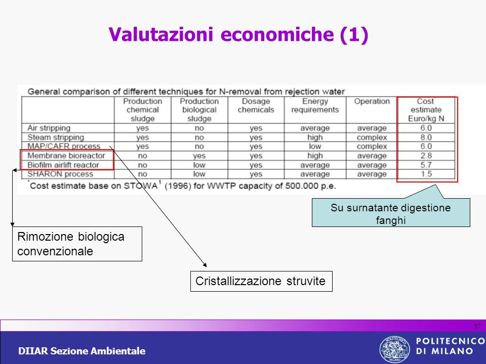Valutazioni economiche (1)