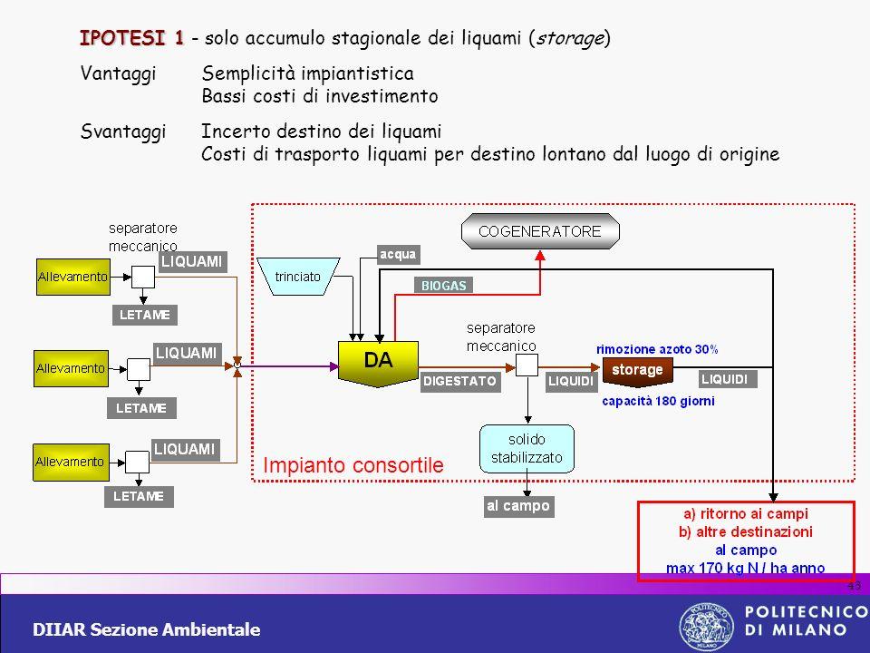 IPOTESI 1 - solo accumulo stagionale dei liquami (storage)