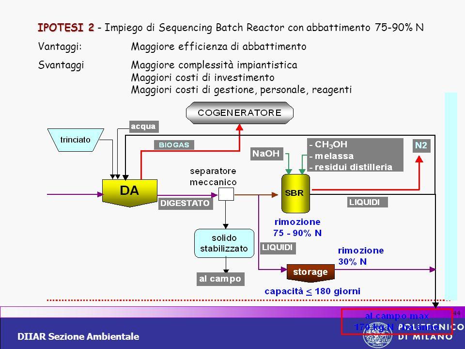 IPOTESI 2 - Impiego di Sequencing Batch Reactor con abbattimento 75-90% N