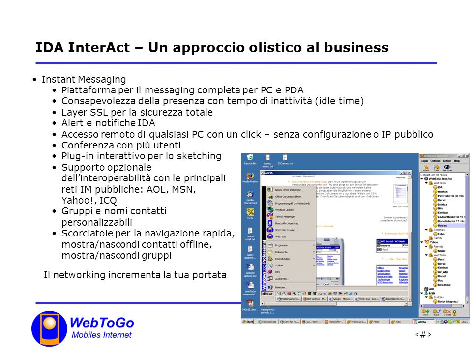 IDA InterAct – Un approccio olistico al business