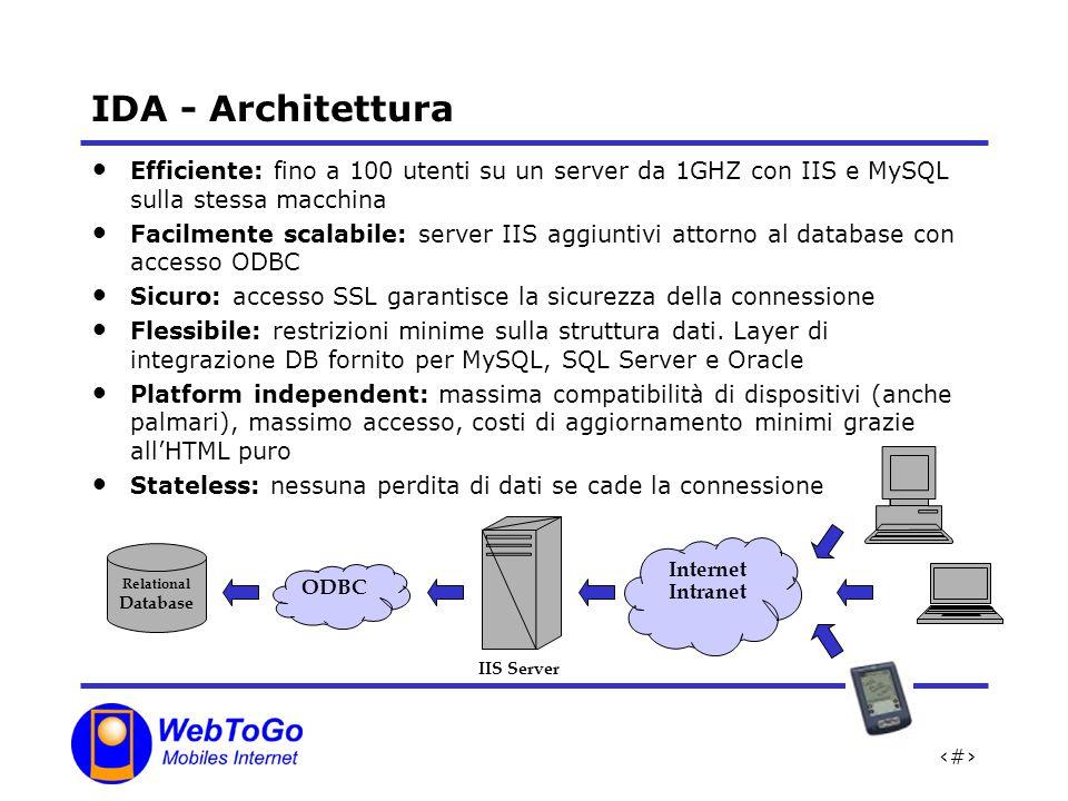 IDA - Architettura Efficiente: fino a 100 utenti su un server da 1GHZ con IIS e MySQL sulla stessa macchina.