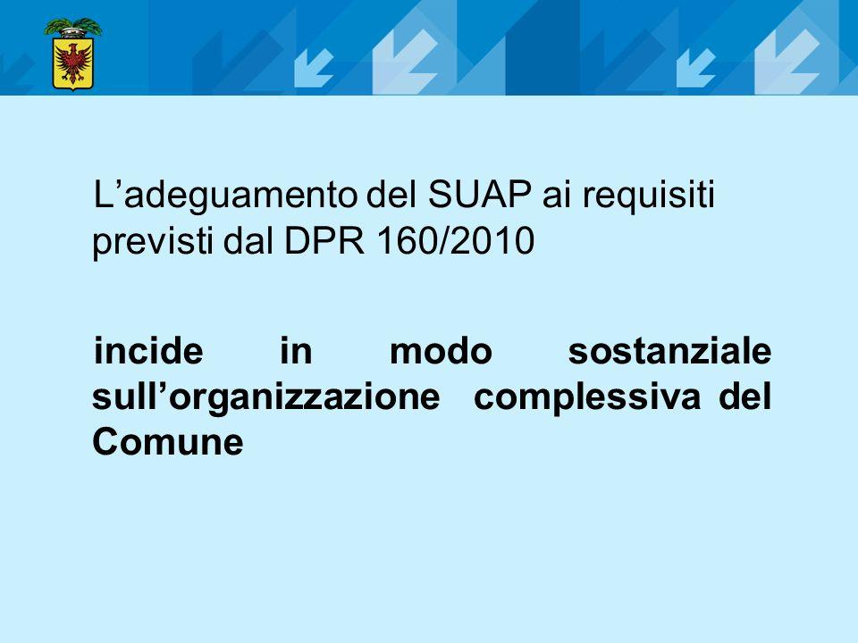 L'adeguamento del SUAP ai requisiti previsti dal DPR 160/2010
