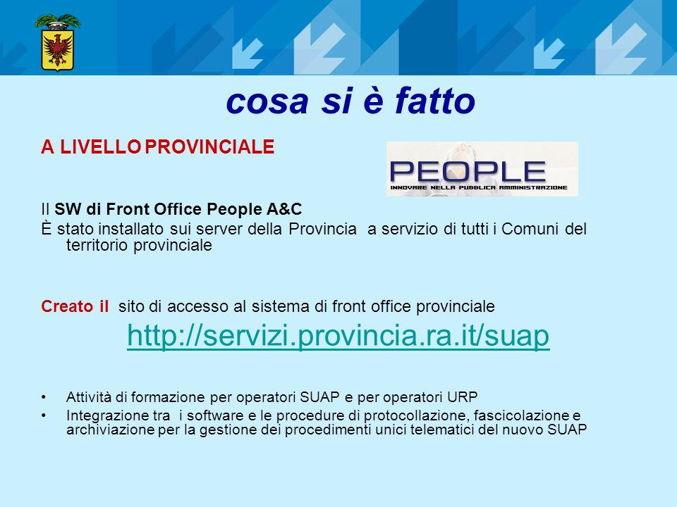 cosa si è fatto http://servizi.provincia.ra.it/suap