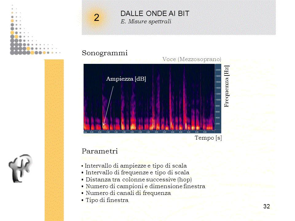 2 DALLE ONDE AI BIT Sonogrammi Parametri E. Misure spettrali
