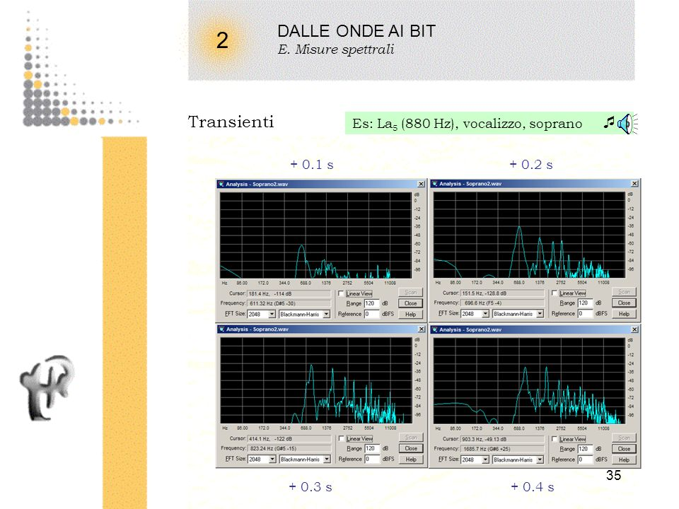 2 DALLE ONDE AI BIT Transienti  E. Misure spettrali
