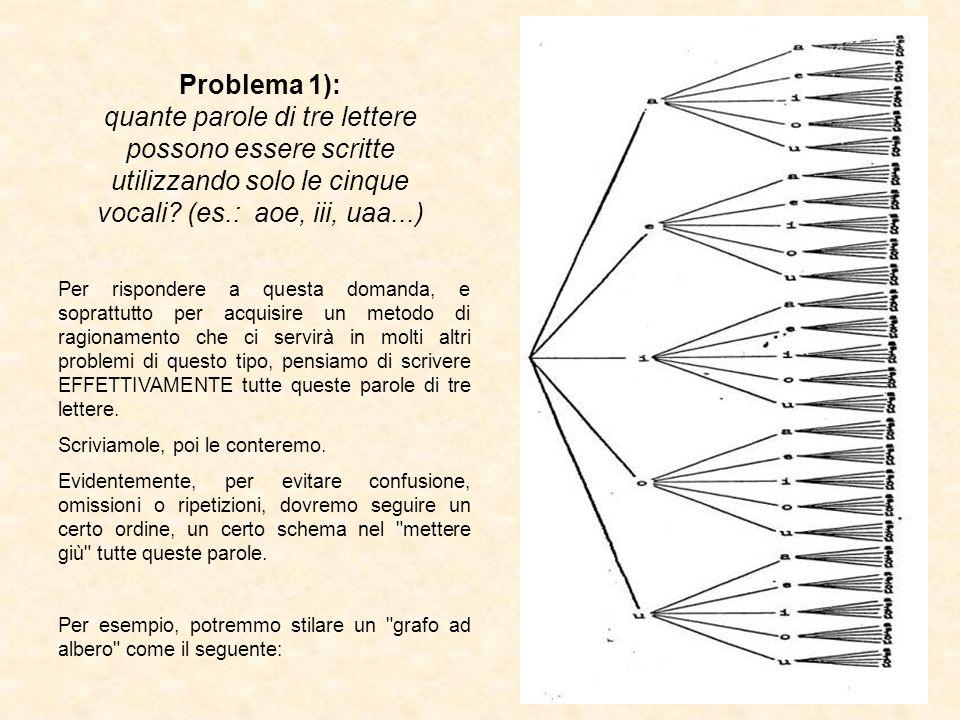 Problema 1): quante parole di tre lettere possono essere scritte utilizzando solo le cinque vocali (es.: aoe, iii, uaa...)
