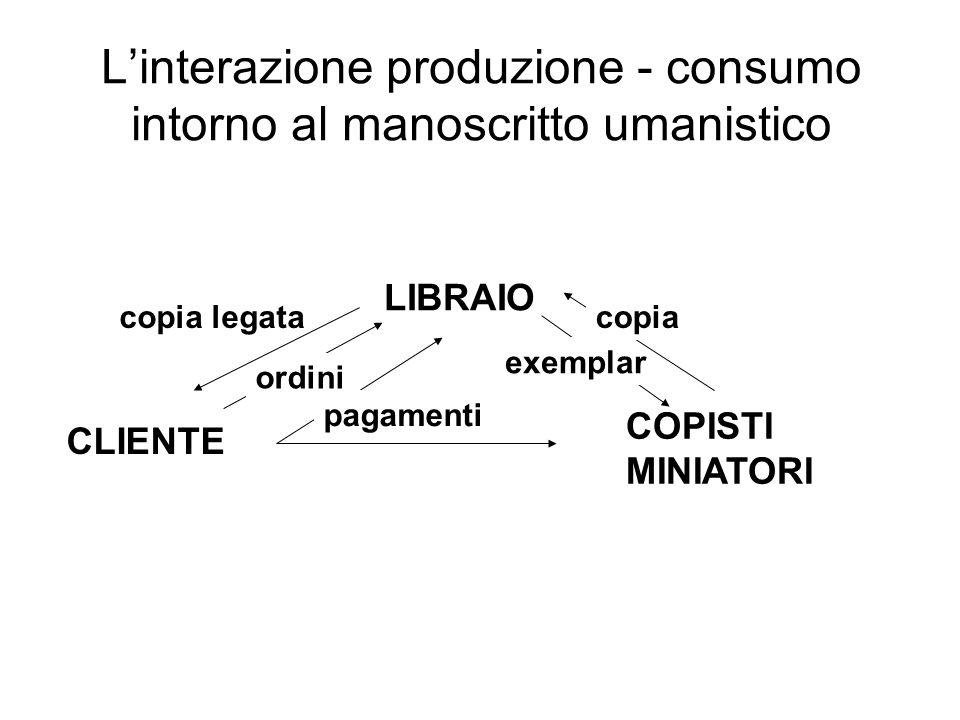 L'interazione produzione - consumo intorno al manoscritto umanistico