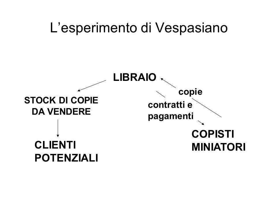 L'esperimento di Vespasiano