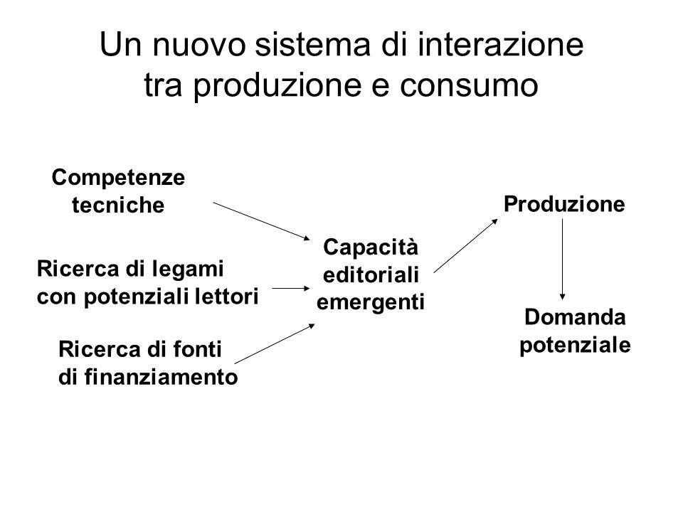 Un nuovo sistema di interazione tra produzione e consumo
