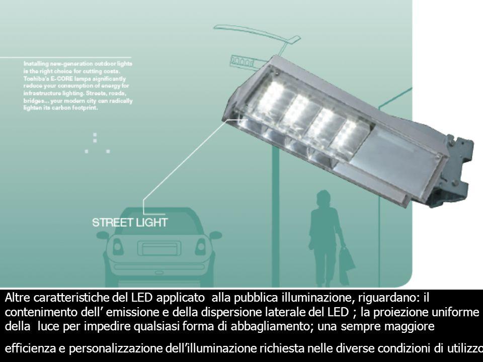 Altre caratteristiche del LED applicato alla pubblica illuminazione, riguardano: il contenimento dell' emissione e della dispersione laterale del LED ; la proiezione uniforme della luce per impedire qualsiasi forma di abbagliamento; una sempre maggiore