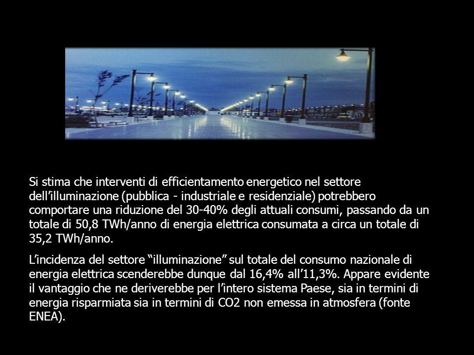 Si stima che interventi di efficientamento energetico nel settore dell'illuminazione (pubblica - industriale e residenziale) potrebbero comportare una riduzione del 30-40% degli attuali consumi, passando da un totale di 50,8 TWh/anno di energia elettrica consumata a circa un totale di 35,2 TWh/anno.