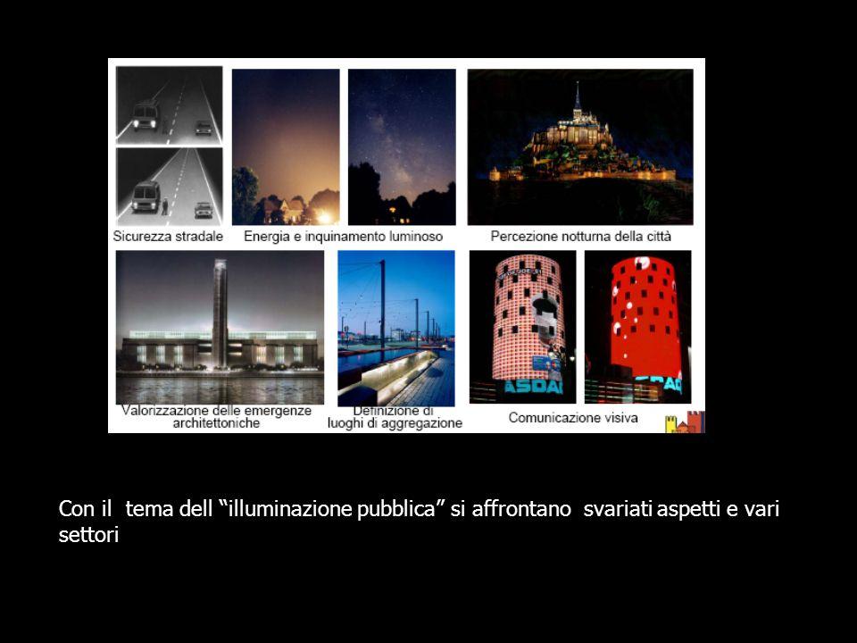 Con il tema dell illuminazione pubblica si affrontano svariati aspetti e vari settori