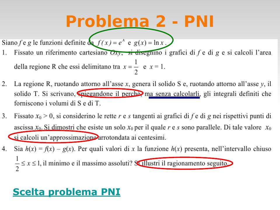 Scelta problema PNI