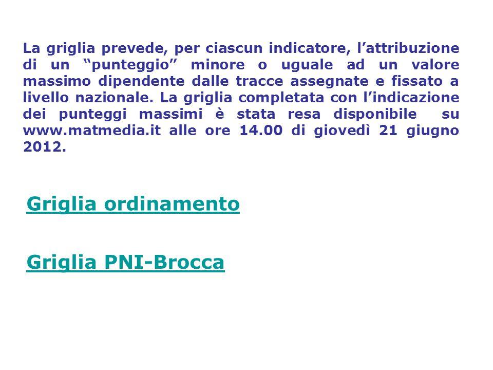 Griglia ordinamento Griglia PNI-Brocca