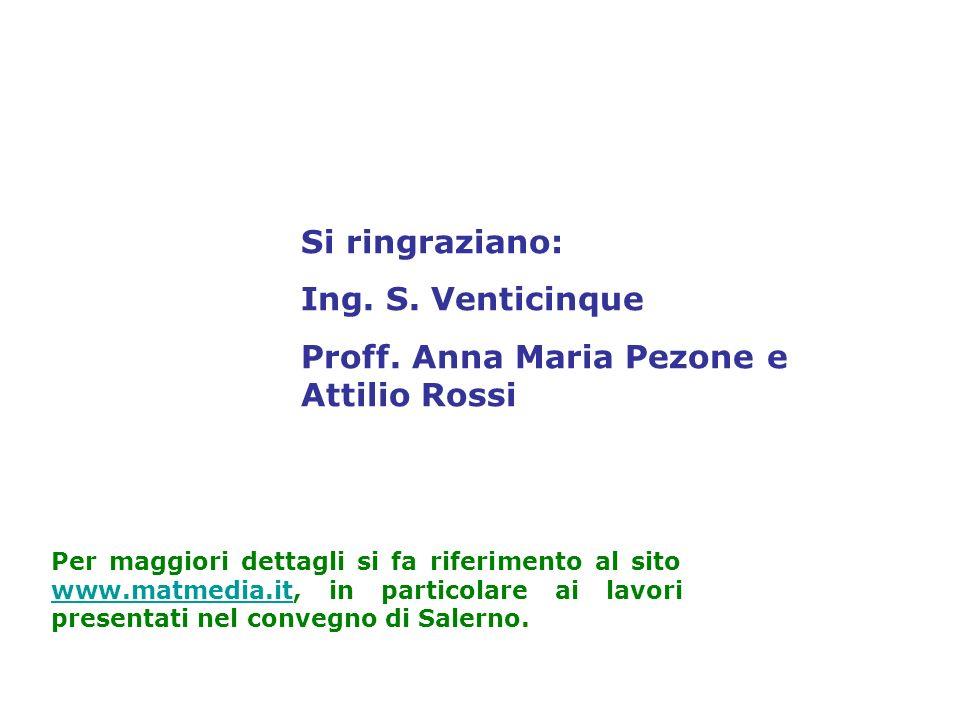 Proff. Anna Maria Pezone e Attilio Rossi