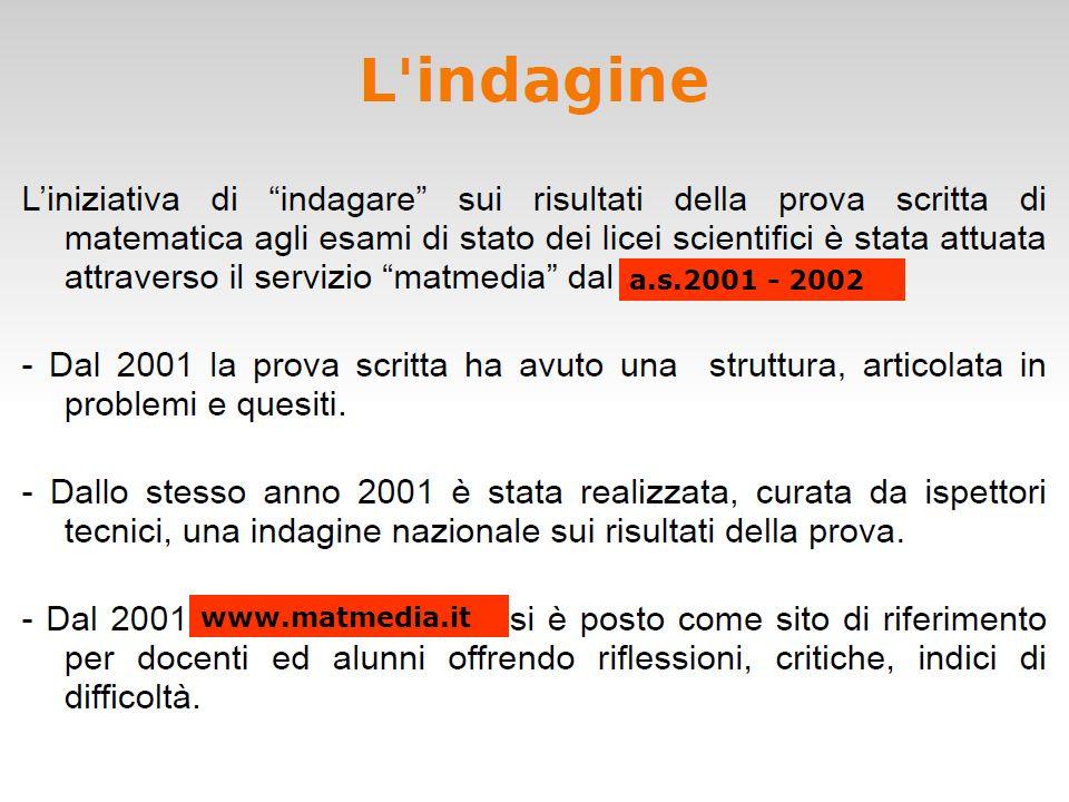 a.s.2001 - 2002 www.matmedia.it