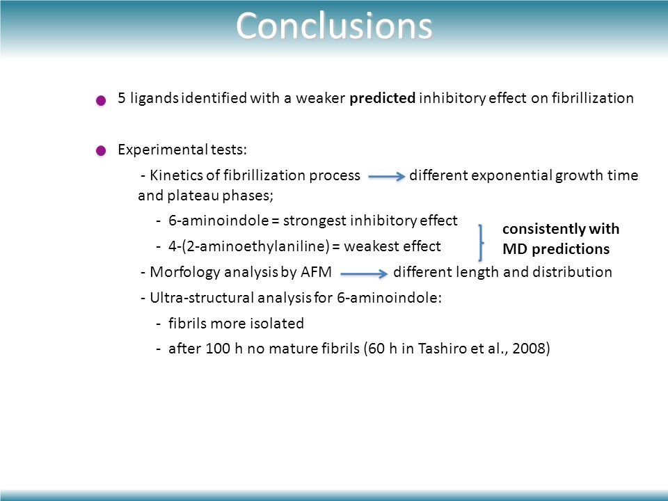 Conclusions 5 ligands identified with a weaker predicted inhibitory effect on fibrillization. Experimental tests: