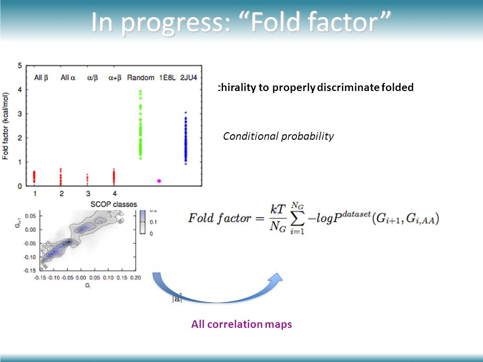 In progress: Fold factor
