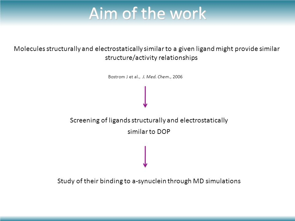 Aim of the work Molecules structurally and electrostatically similar to a given ligand might provide similar structure/activity relationships.