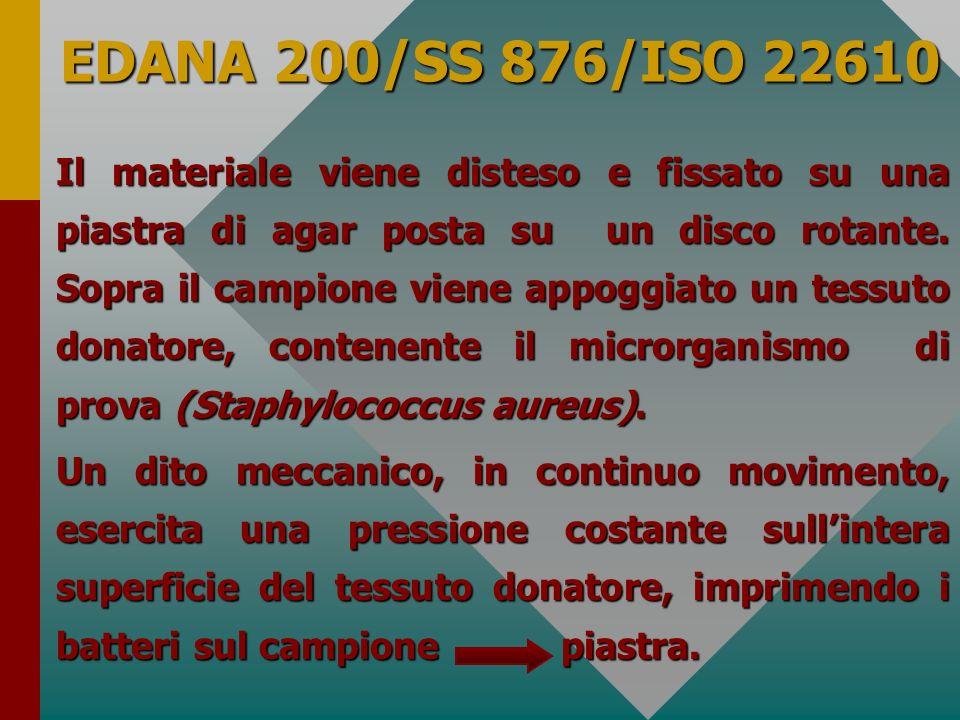 EDANA 200/SS 876/ISO 22610
