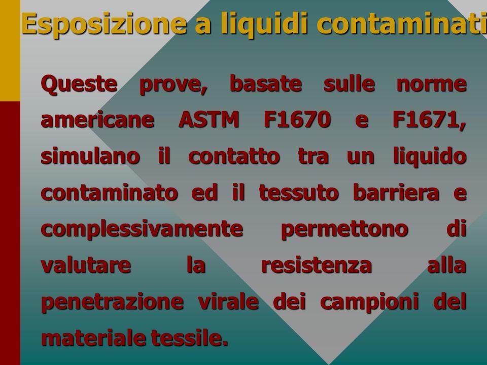 Esposizione a liquidi contaminati