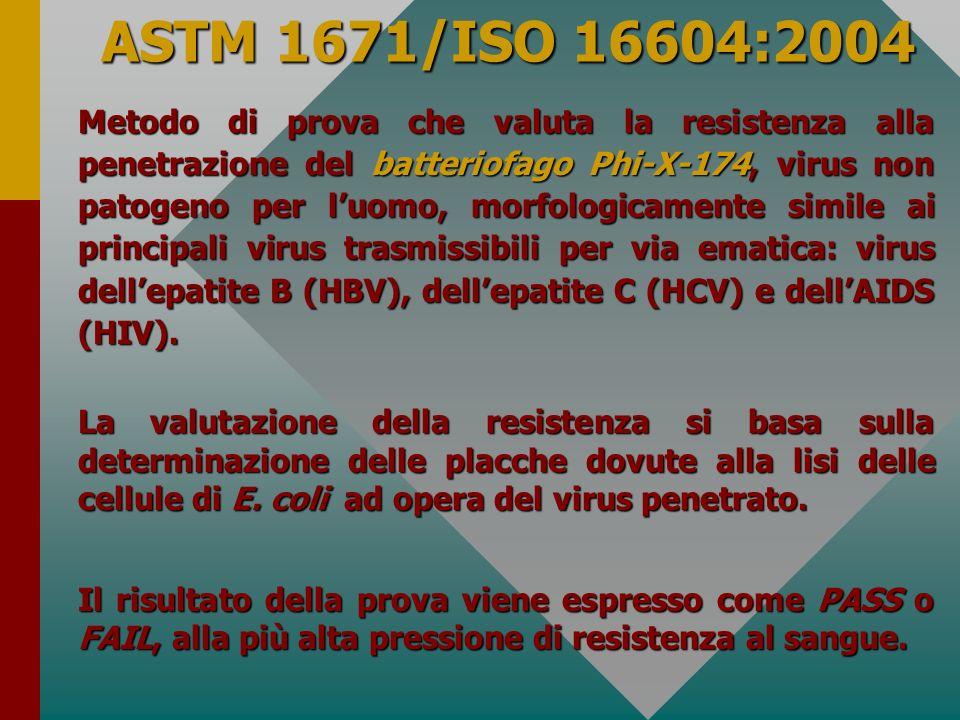 ASTM 1671/ISO 16604:2004