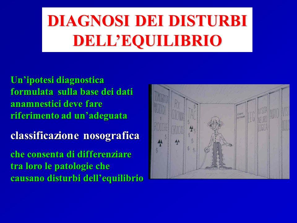 DIAGNOSI DEI DISTURBI DELL'EQUILIBRIO