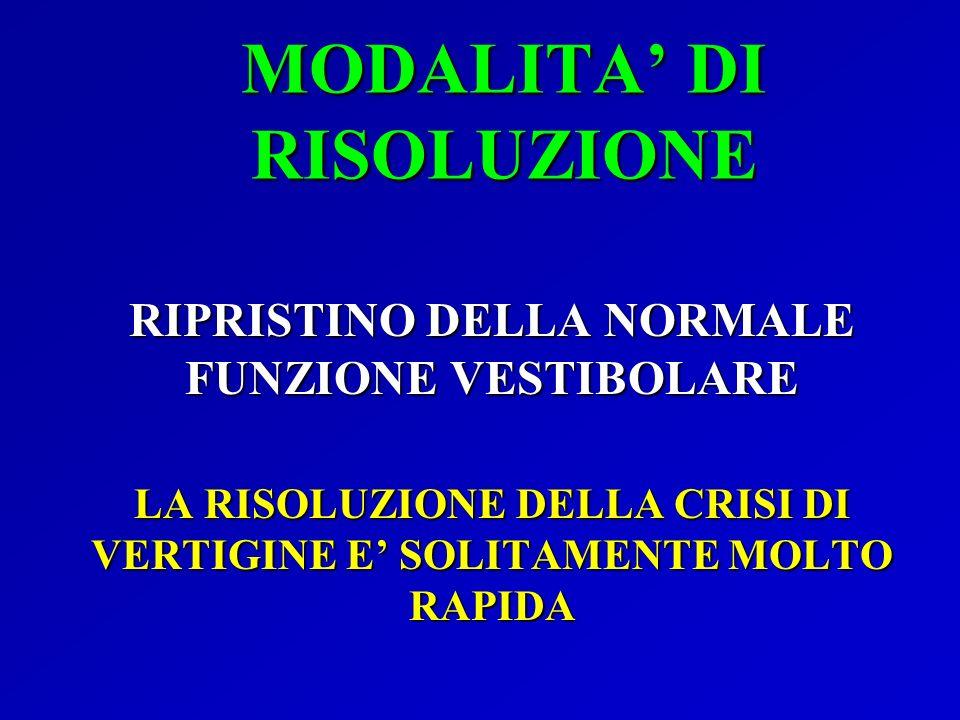 MODALITA' DI RISOLUZIONE