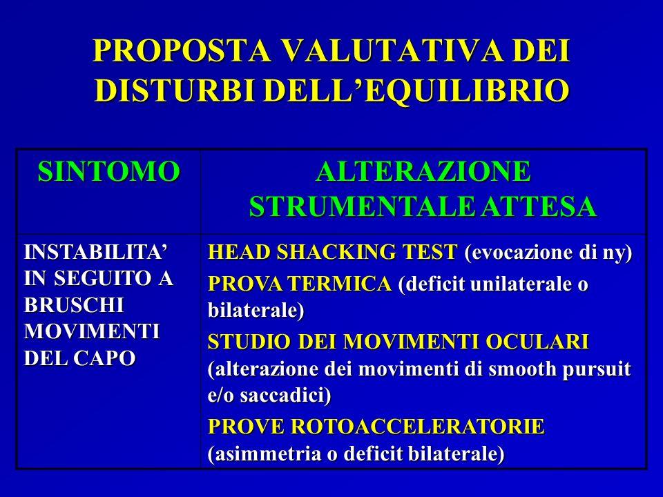 PROPOSTA VALUTATIVA DEI DISTURBI DELL'EQUILIBRIO