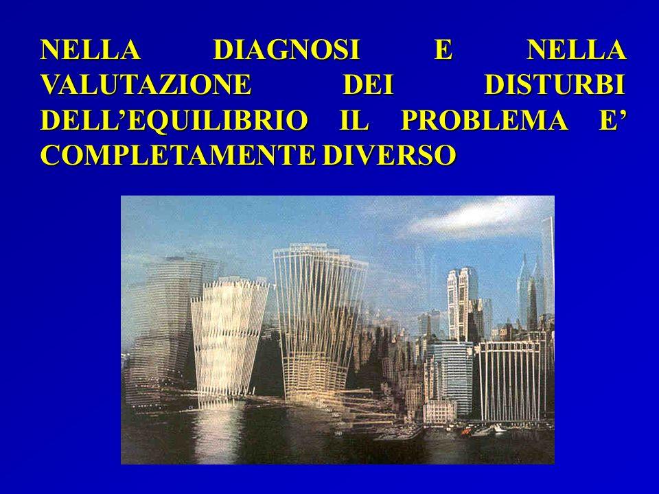 NELLA DIAGNOSI E NELLA VALUTAZIONE DEI DISTURBI DELL'EQUILIBRIO IL PROBLEMA E' COMPLETAMENTE DIVERSO