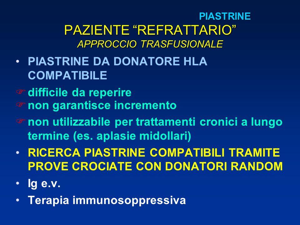 PIASTRINE PAZIENTE REFRATTARIO APPROCCIO TRASFUSIONALE