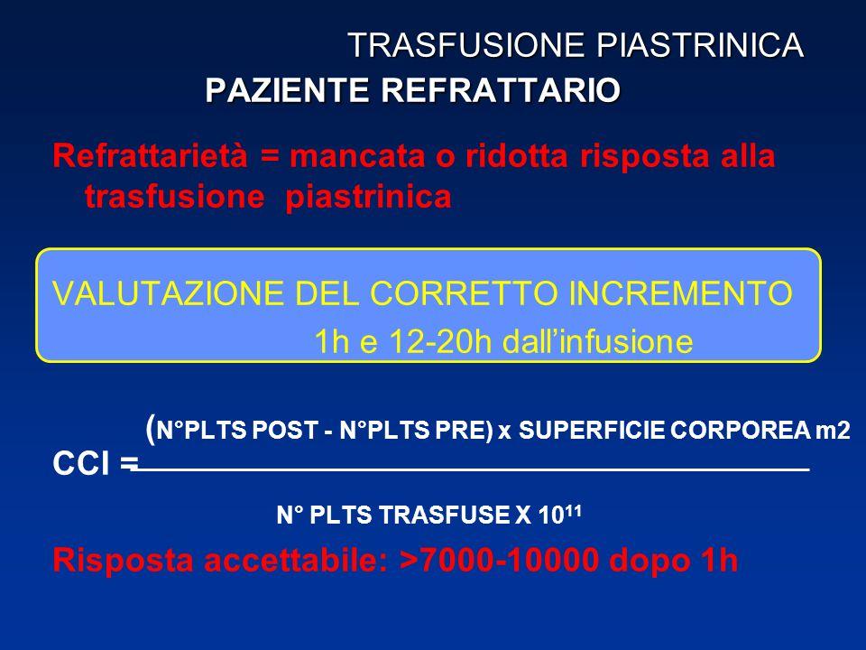 TRASFUSIONE PIASTRINICA PAZIENTE REFRATTARIO