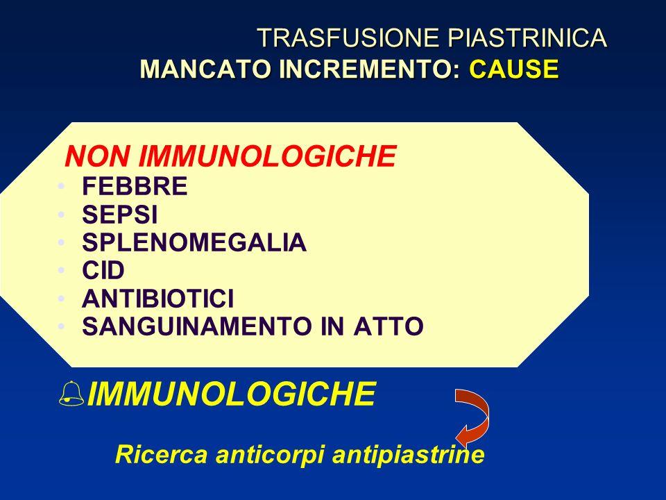 TRASFUSIONE PIASTRINICA MANCATO INCREMENTO: CAUSE