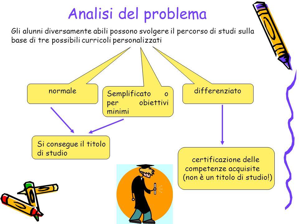 Analisi del problema Gli alunni diversamente abili possono svolgere il percorso di studi sulla base di tre possibili curricoli personalizzati.