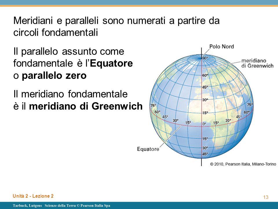 Meridiani e paralleli sono numerati a partire da circoli fondamentali