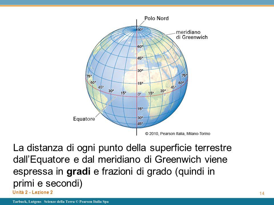 Figura 2. 3 Il reticolato geografico