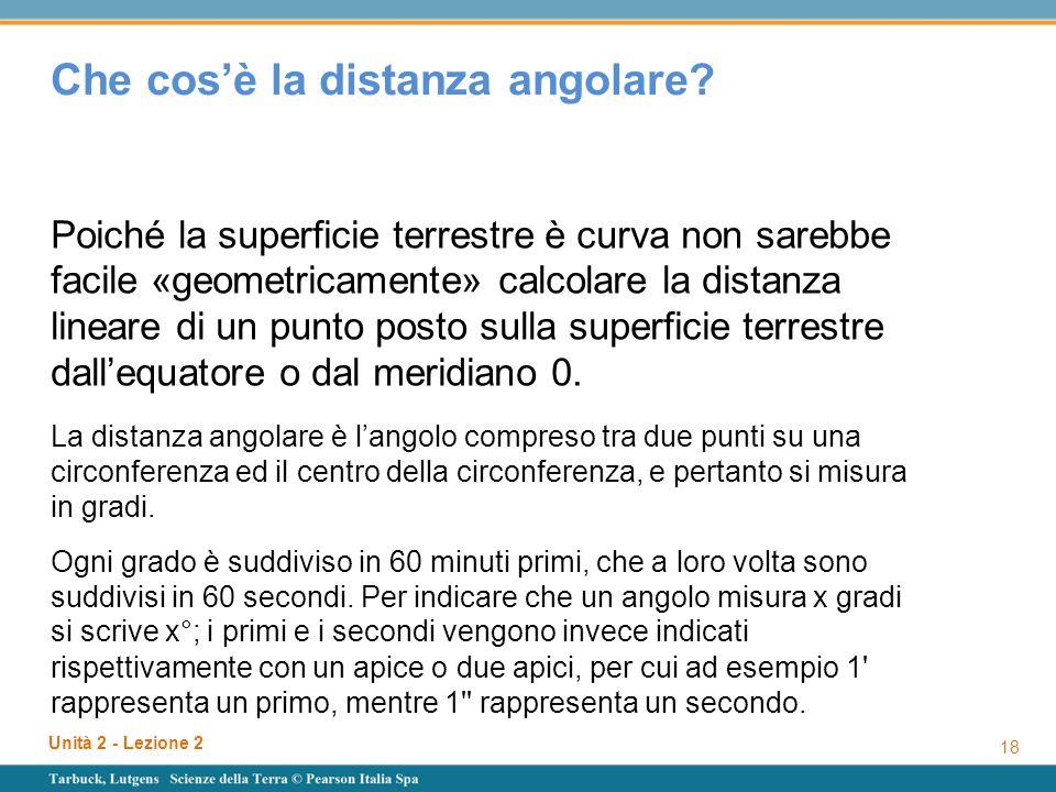 Che cos'è la distanza angolare