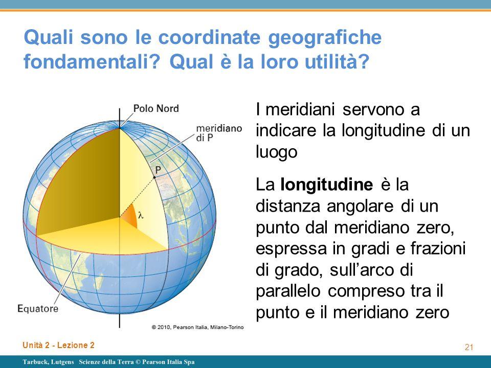 Quali sono le coordinate geografiche fondamentali