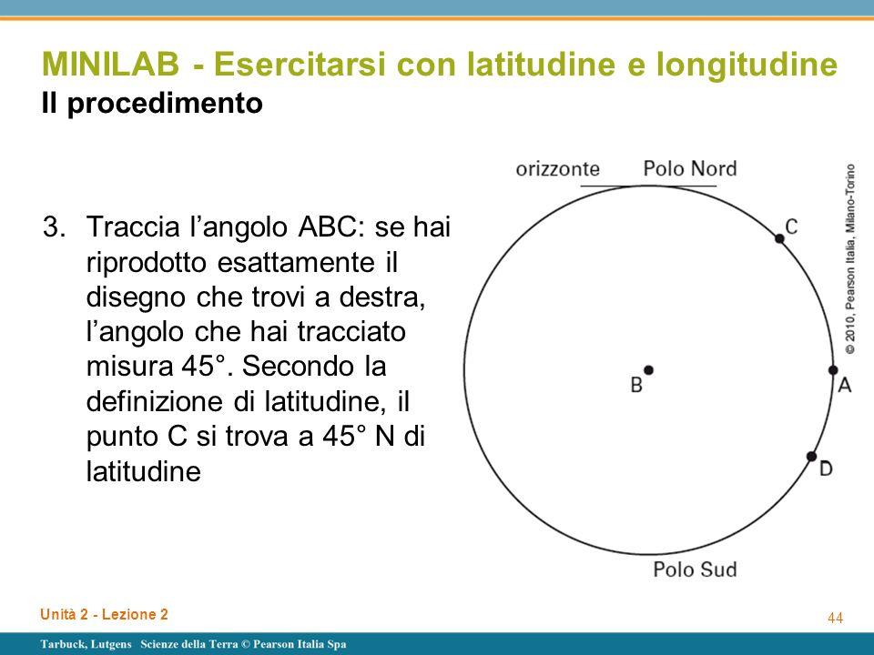 MINILAB - Esercitarsi con latitudine e longitudine Il procedimento