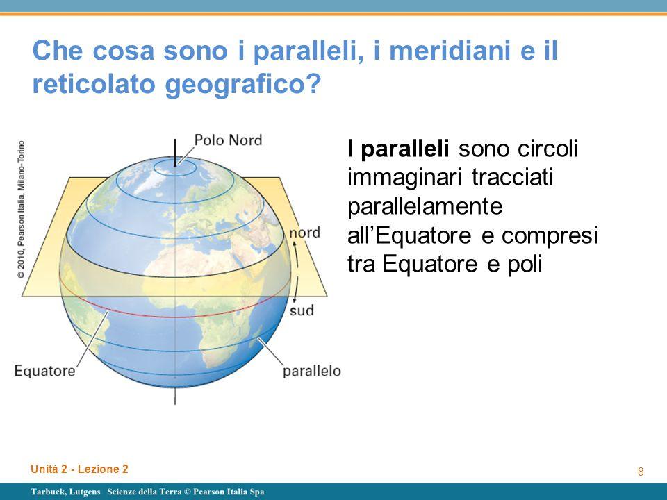 Che cosa sono i paralleli, i meridiani e il reticolato geografico