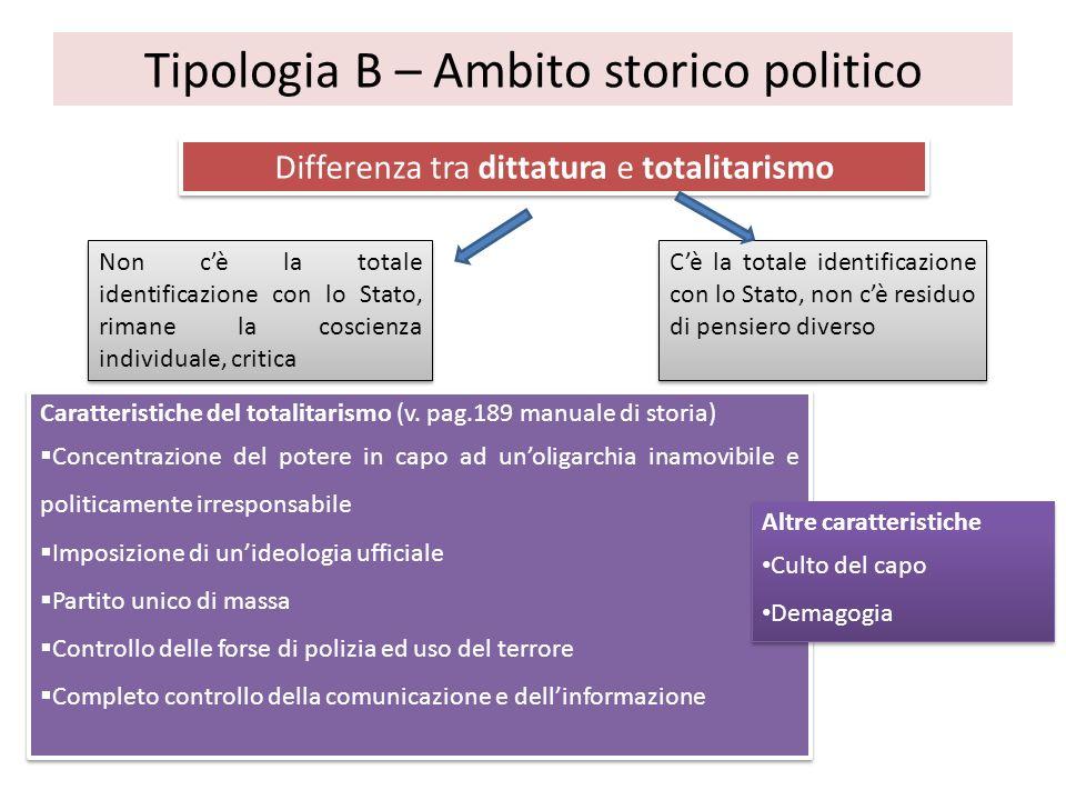 Tipologia B – Ambito storico politico