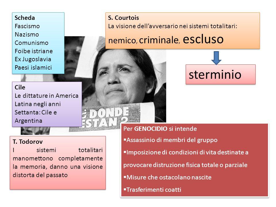 sterminio Scheda Fascismo Nazismo Comunismo Foibe istriane