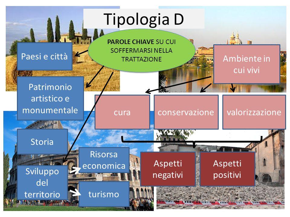 Tipologia D Paesi e città Ambiente in cui vivi
