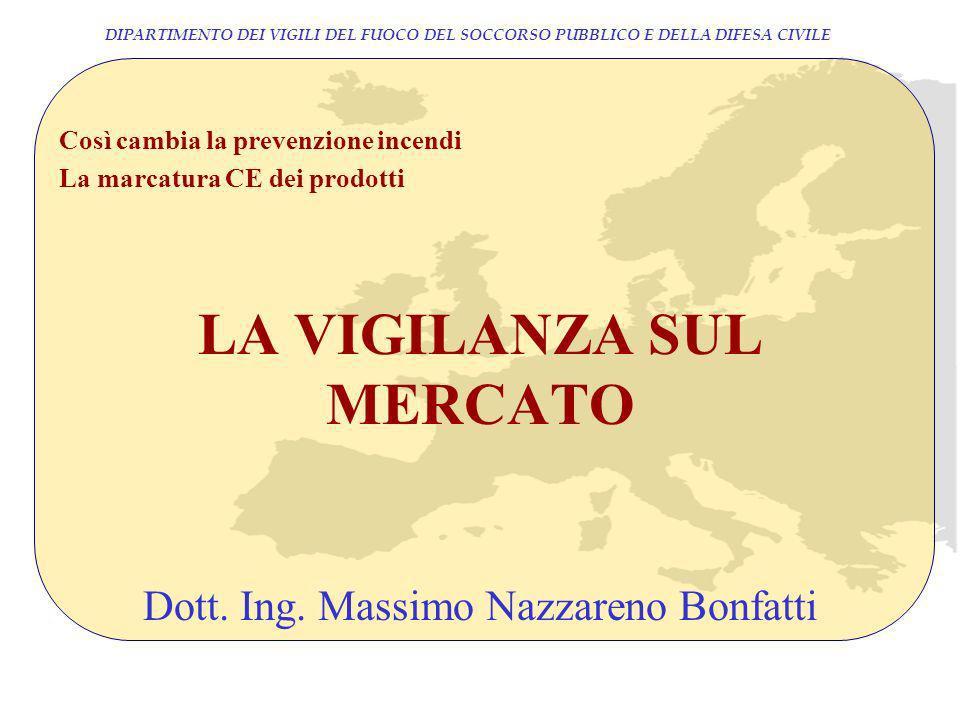 LA VIGILANZA SUL MERCATO Dott. Ing. Massimo Nazzareno Bonfatti