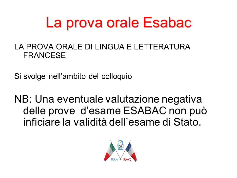 La prova orale Esabac LA PROVA ORALE DI LINGUA E LETTERATURA FRANCESE. Si svolge nell'ambito del colloquio.