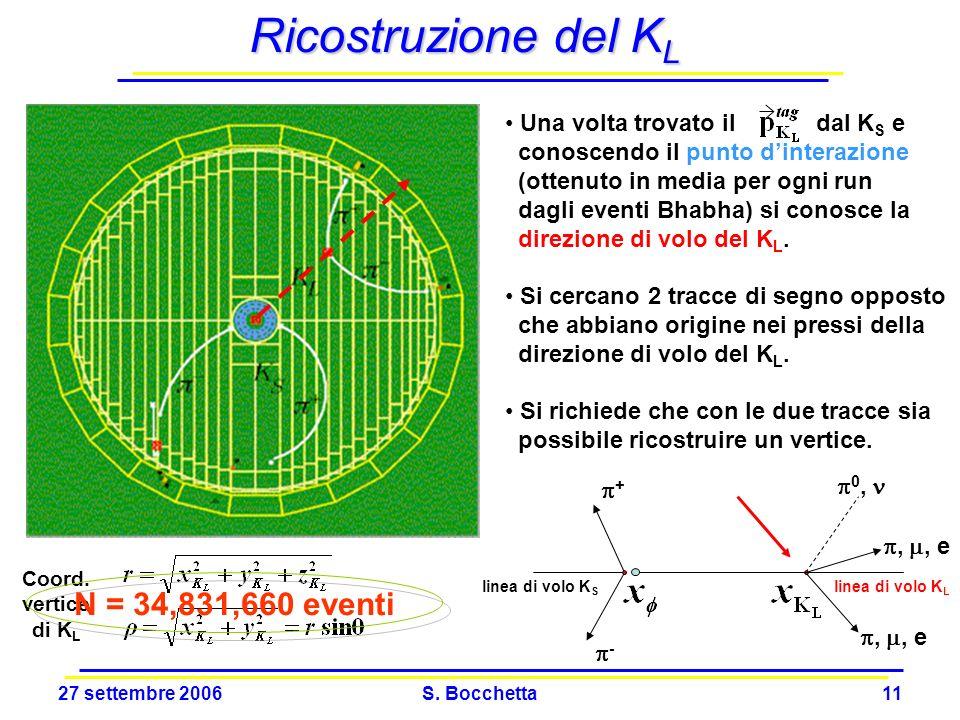 Ricostruzione del KL N = 34,831,660 eventi