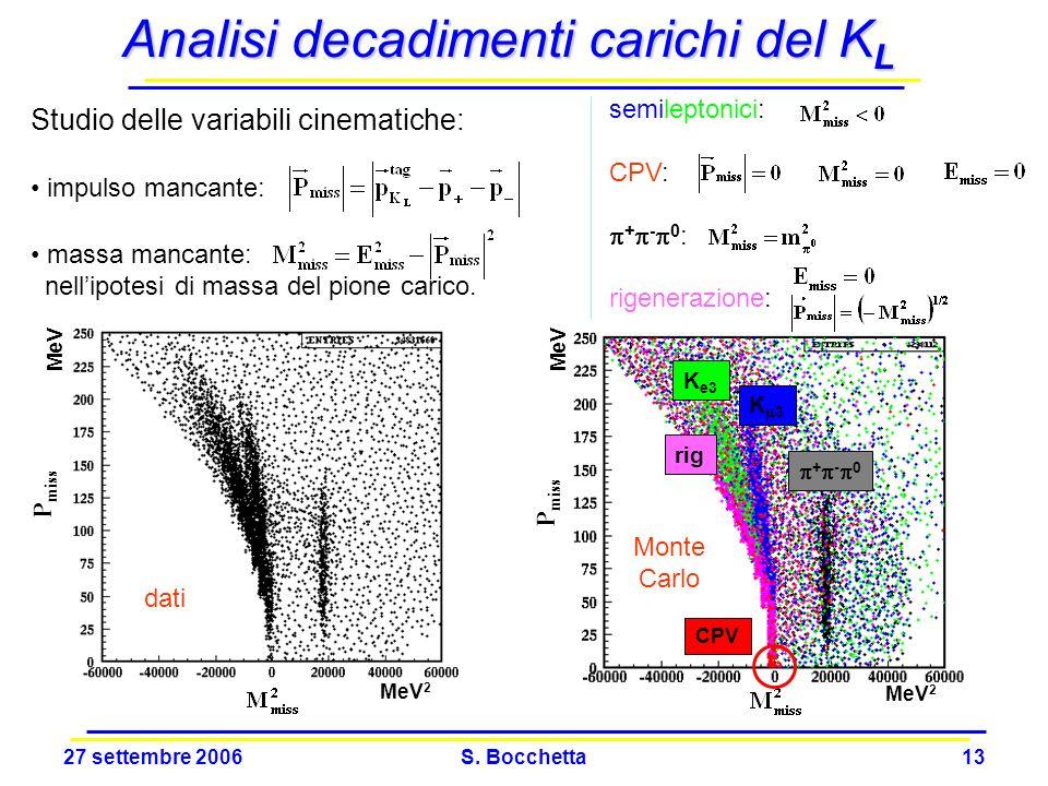 Analisi decadimenti carichi del KL
