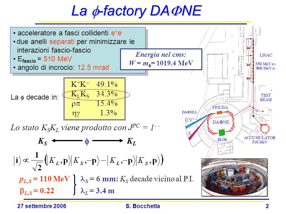La f-factory DAFNE Lo stato KSKL viene prodotto con JPC = 1- - f KS KL